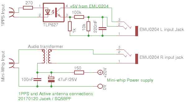 Simple setup for monitoring of VLF signals using vlfrx-tools